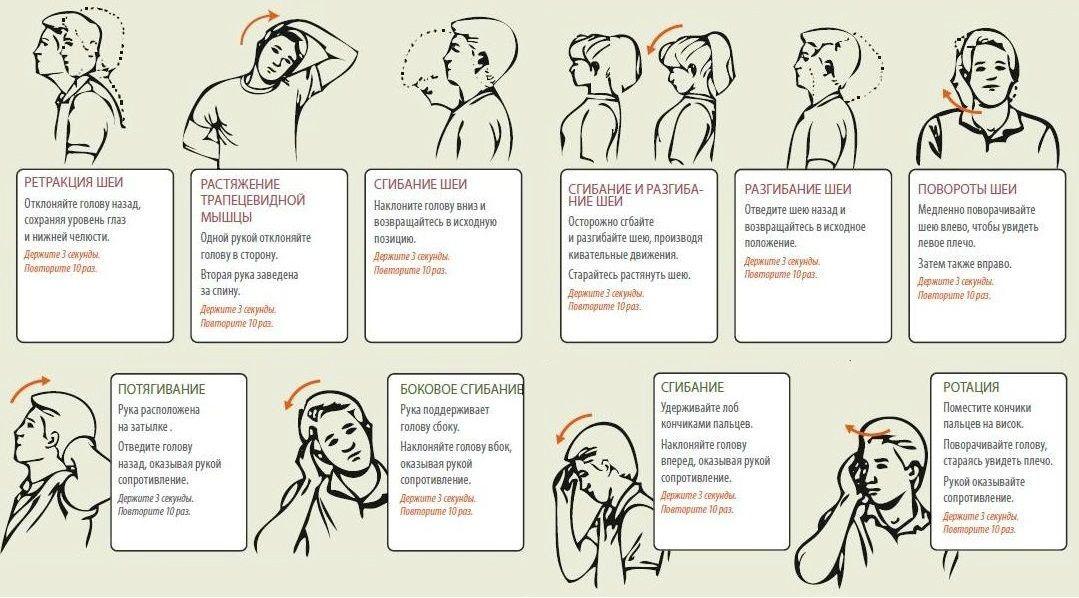 Что делать при болях при шейном остеохондрозе