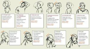 Гимнастика при головокружениях при шейном остеохондрозе
