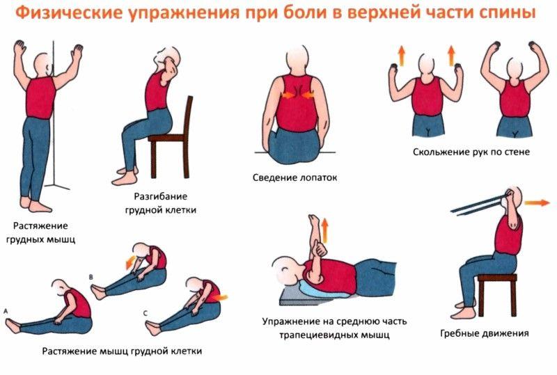 Упражнения при боли в верхней части спины
