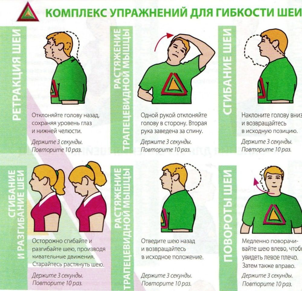 Упражнения при нестабильности шейного отдела