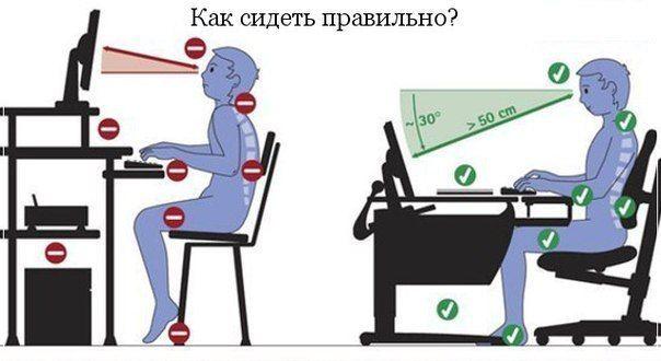 Как сидеть правильно за компьютером